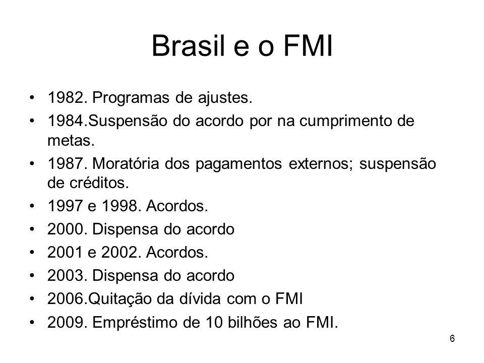 Brasil e o FMI 1982. Programas de ajustes.