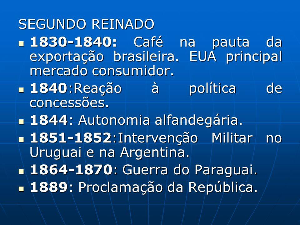 SEGUNDO REINADO 1830-1840: Café na pauta da exportação brasileira. EUA principal mercado consumidor.