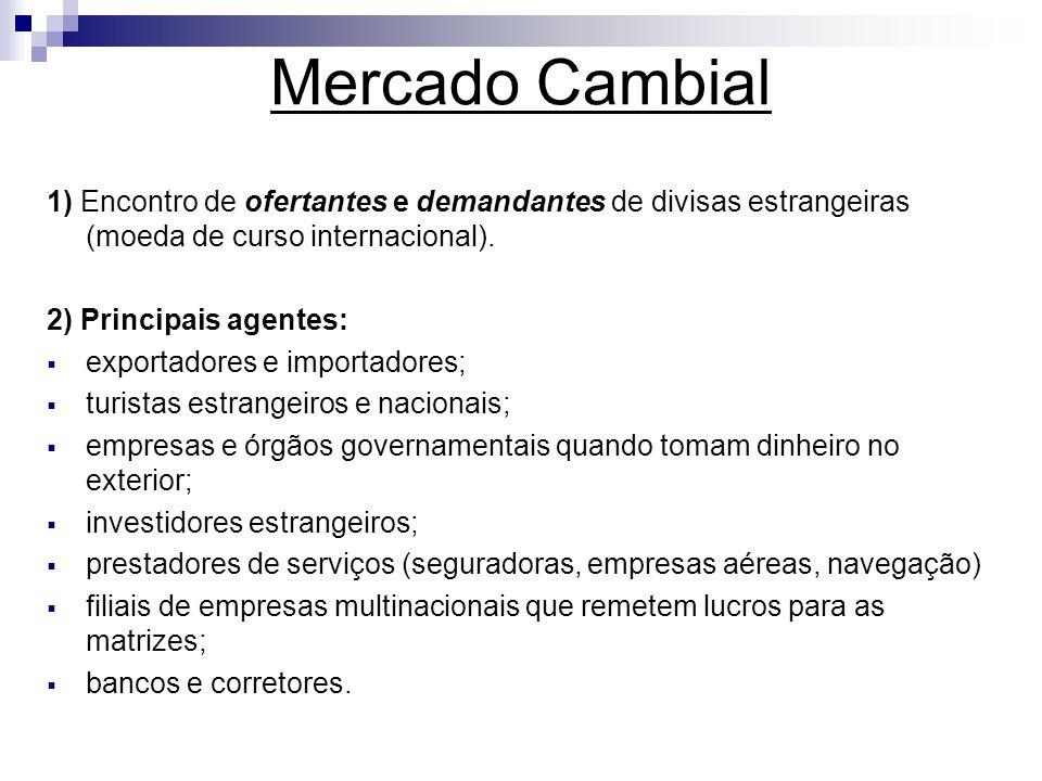 Mercado Cambial1) Encontro de ofertantes e demandantes de divisas estrangeiras (moeda de curso internacional).