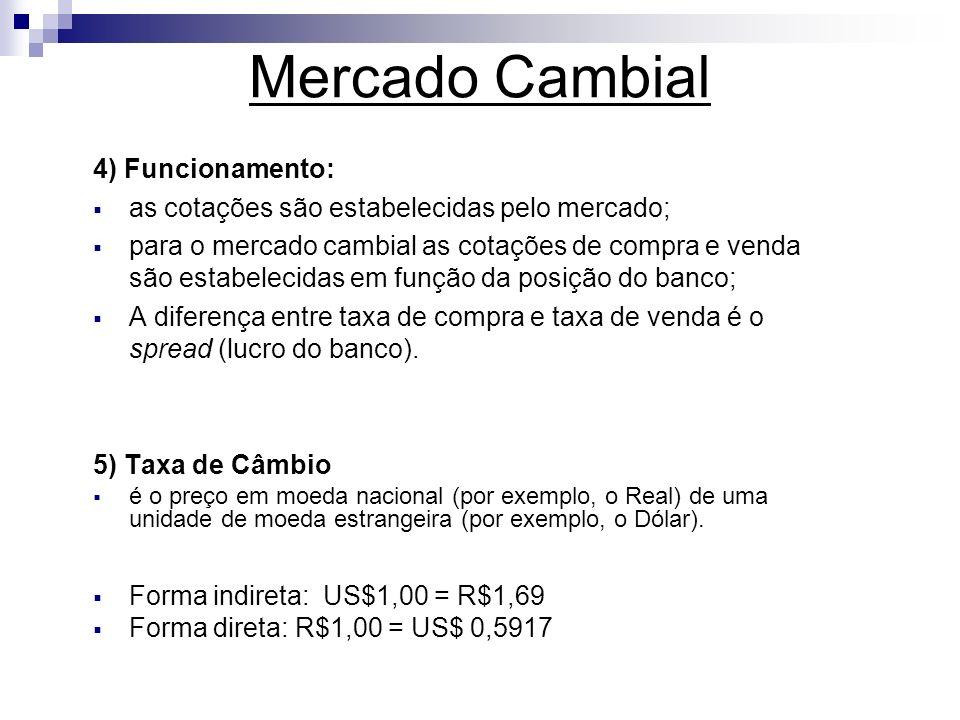 Mercado Cambial 4) Funcionamento: