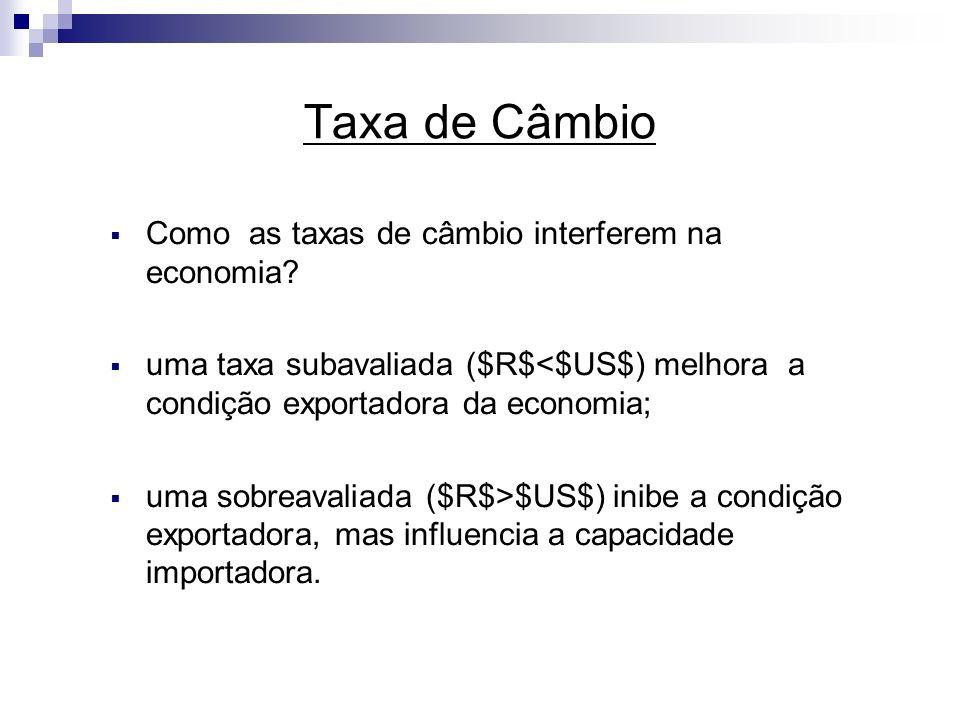 Taxa de Câmbio Como as taxas de câmbio interferem na economia