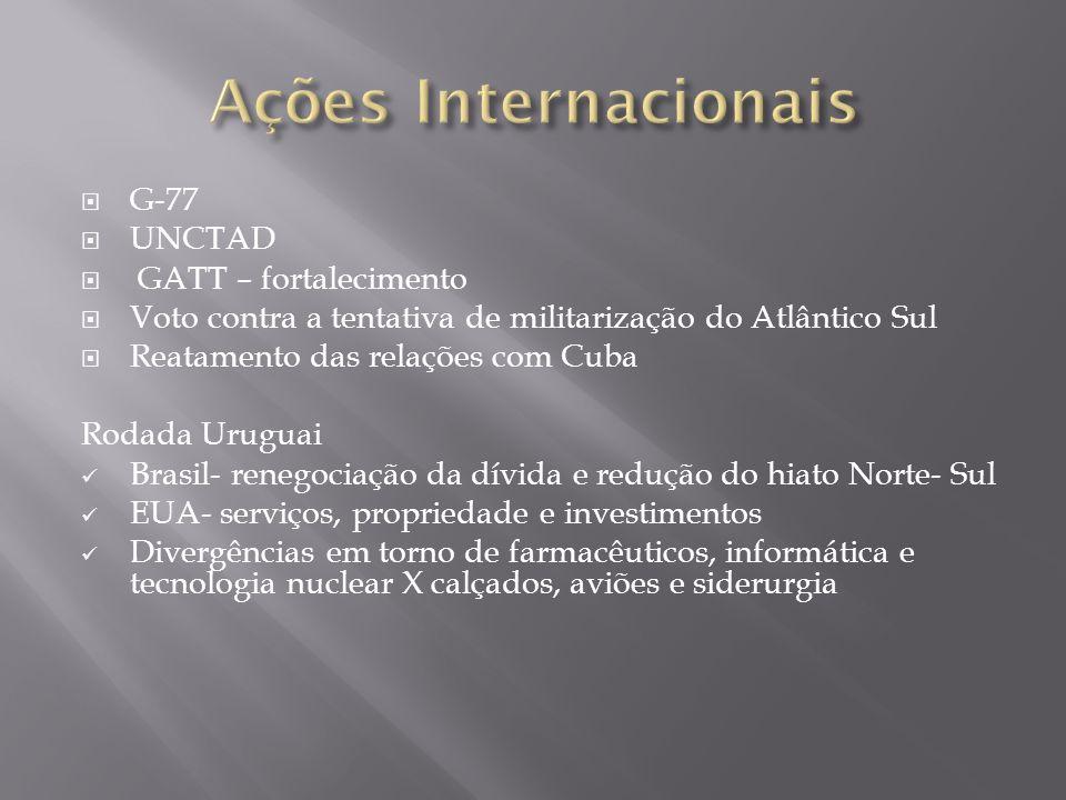 Ações Internacionais G-77 UNCTAD GATT – fortalecimento