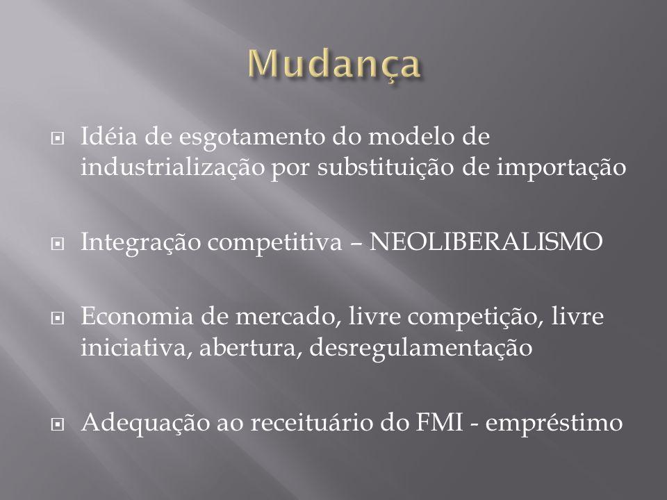 Mudança Idéia de esgotamento do modelo de industrialização por substituição de importação. Integração competitiva – NEOLIBERALISMO.