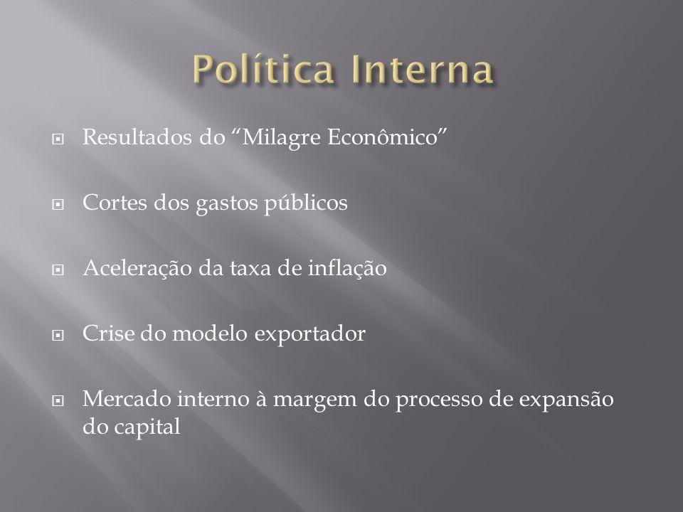Política Interna Resultados do Milagre Econômico