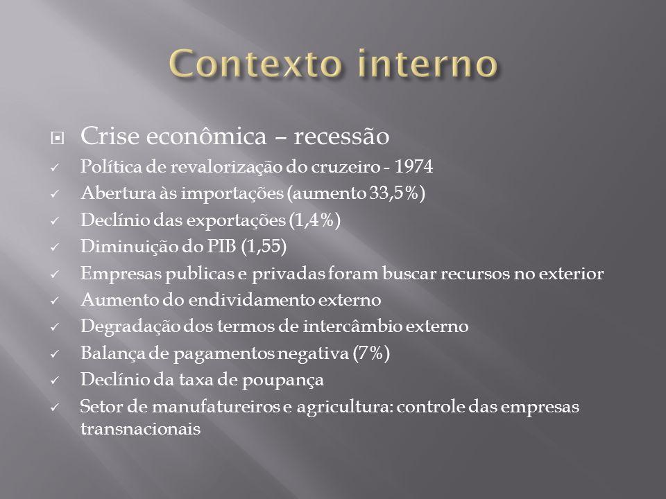 Contexto interno Crise econômica – recessão