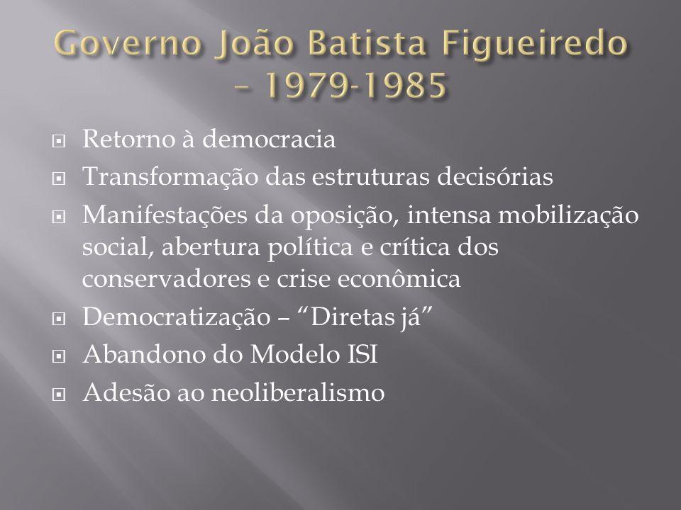 Governo João Batista Figueiredo – 1979-1985