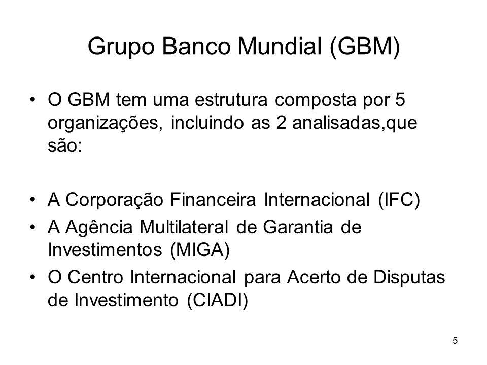 Grupo Banco Mundial (GBM)