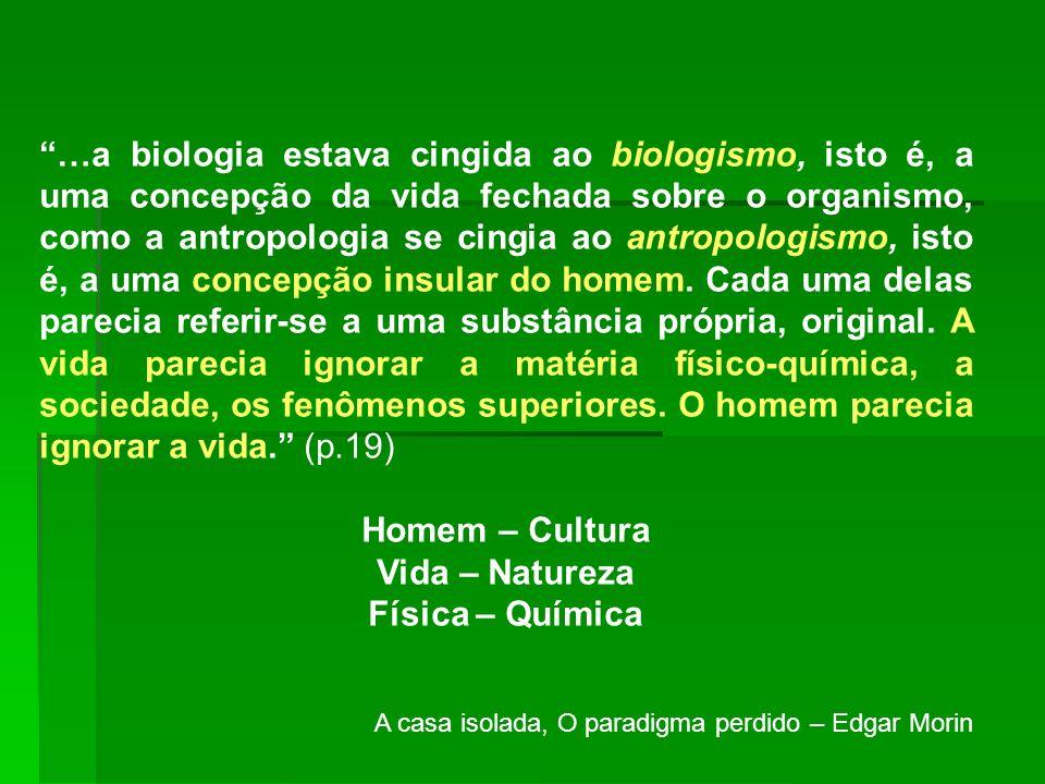 Homem – Cultura Vida – Natureza Física – Química