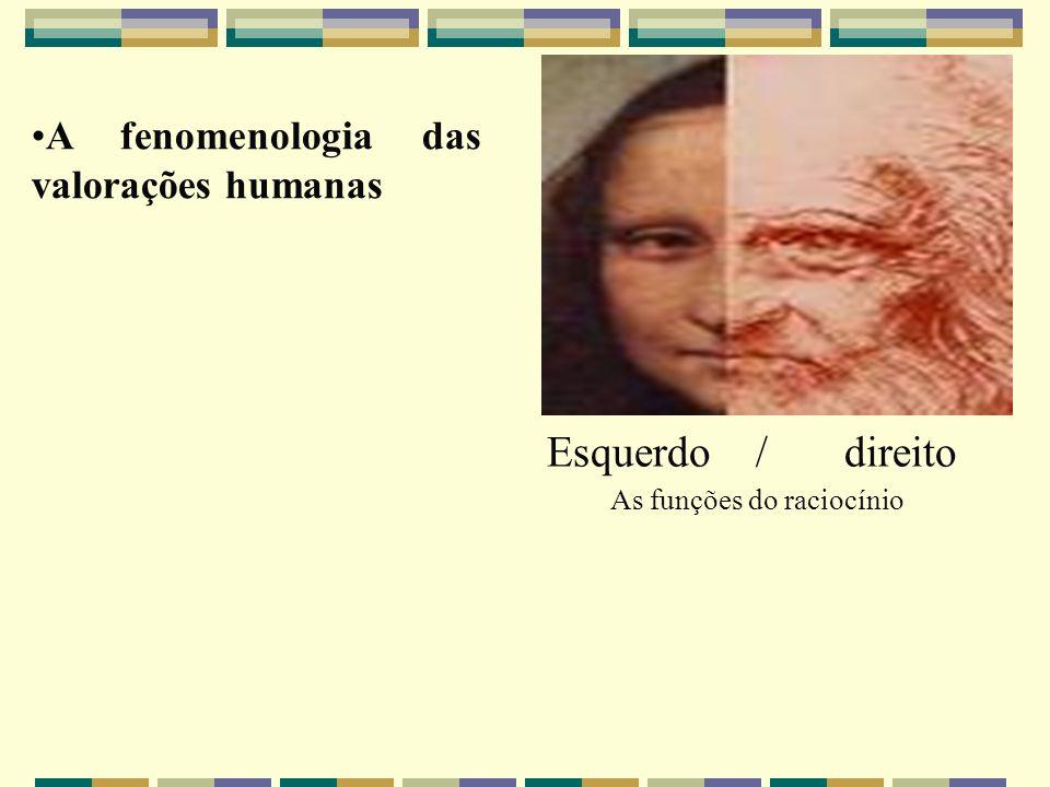 Esquerdo / direito A fenomenologia das valorações humanas