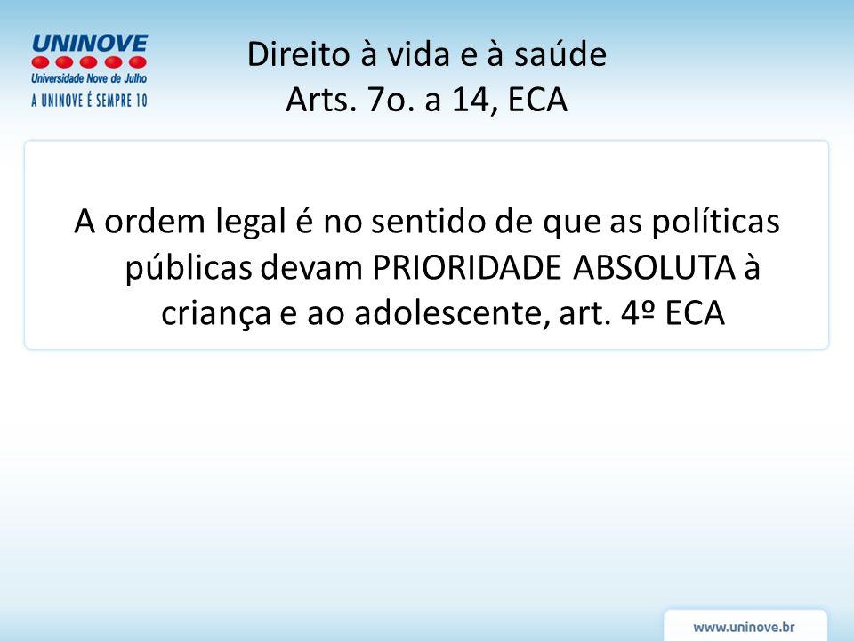 Direito à vida e à saúde Arts. 7o. a 14, ECA
