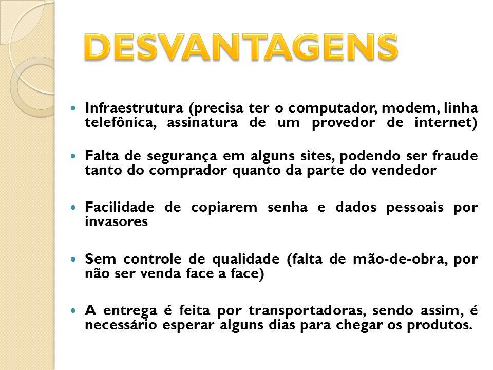 DESVANTAGENS Infraestrutura (precisa ter o computador, modem, linha telefônica, assinatura de um provedor de internet)