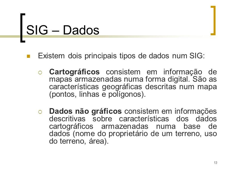 SIG – Dados Existem dois principais tipos de dados num SIG: