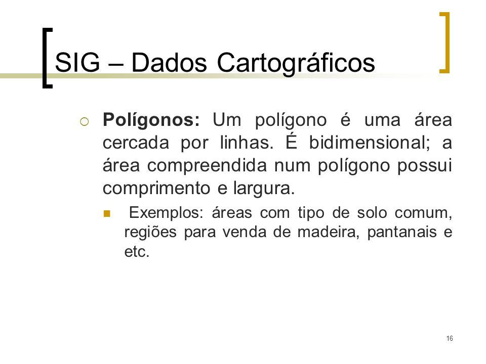 SIG – Dados Cartográficos