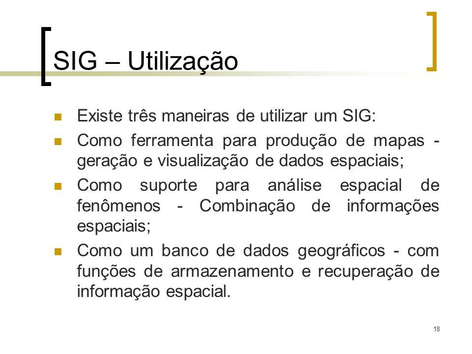 SIG – Utilização Existe três maneiras de utilizar um SIG:
