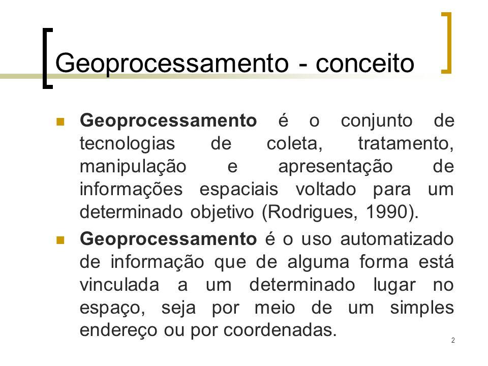 Geoprocessamento - conceito