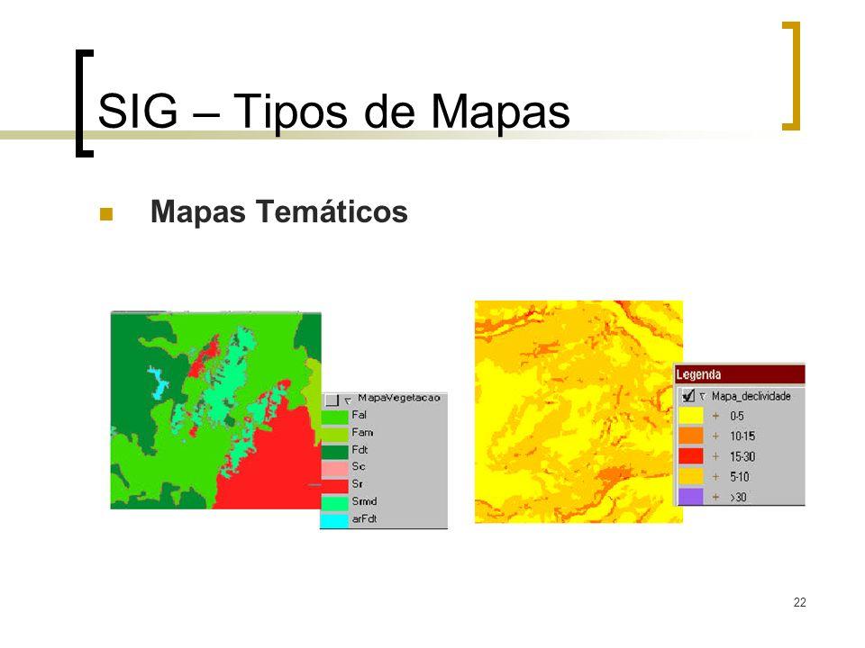SIG – Tipos de Mapas Mapas Temáticos