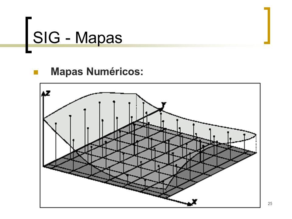 SIG - Mapas Mapas Numéricos: