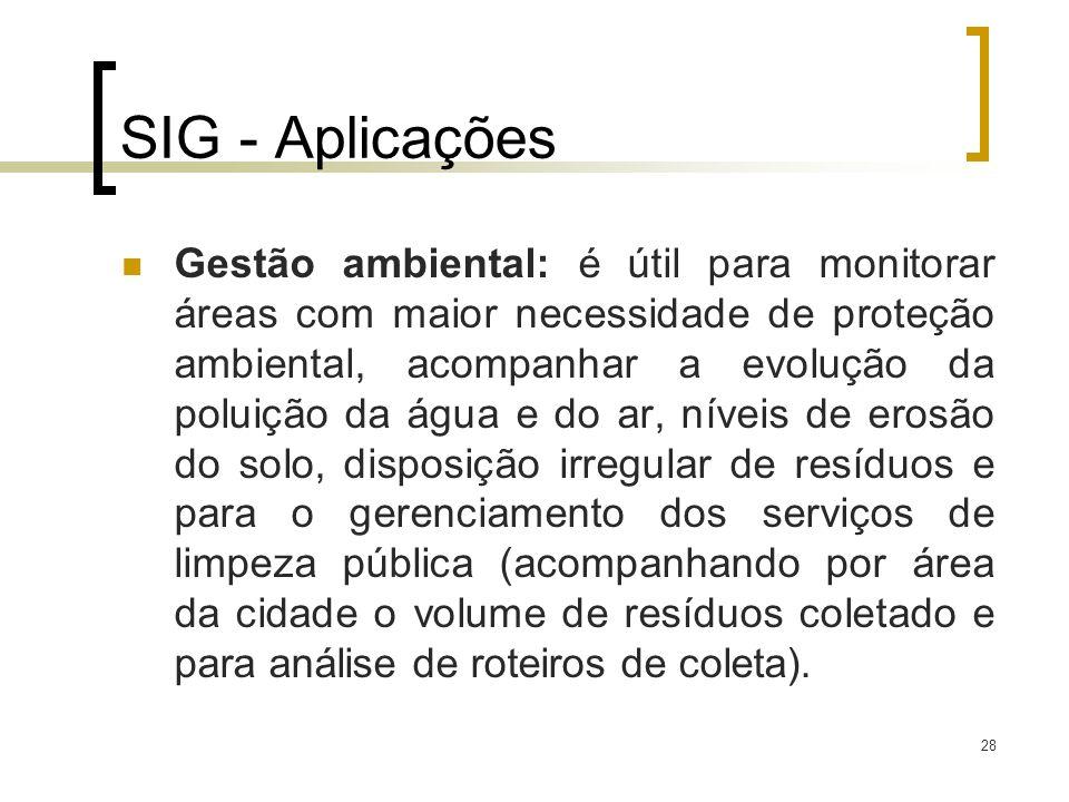 SIG - Aplicações