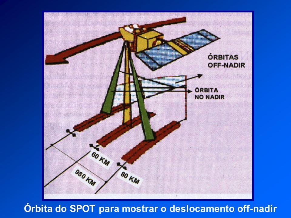 Órbita do SPOT para mostrar o deslocamento off-nadir