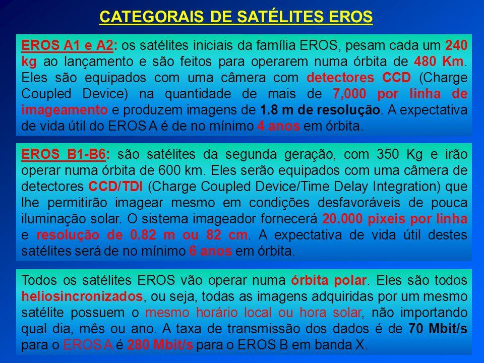 CATEGORAIS DE SATÉLITES EROS