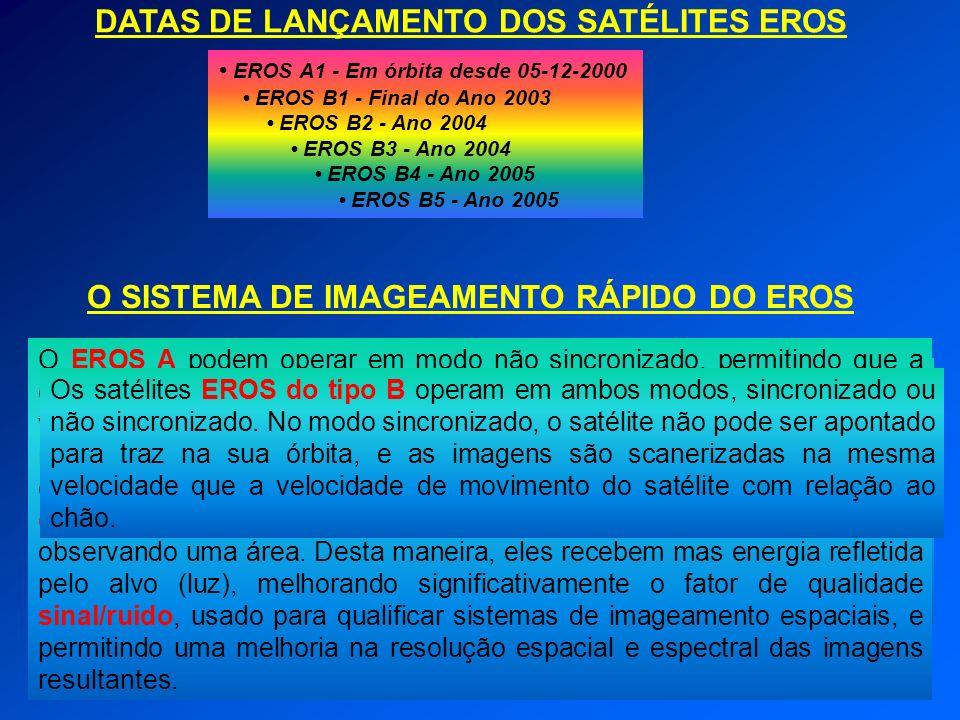 DATAS DE LANÇAMENTO DOS SATÉLITES EROS