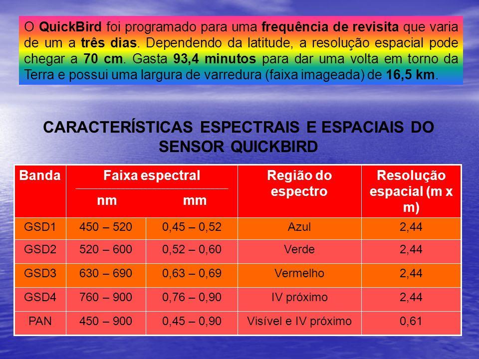 CARACTERÍSTICAS ESPECTRAIS E ESPACIAIS DO SENSOR QUICKBIRD