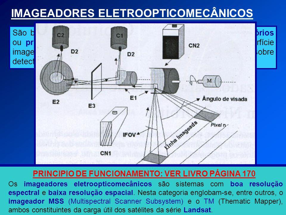 IMAGEADORES ELETROOPTICOMECÂNICOS