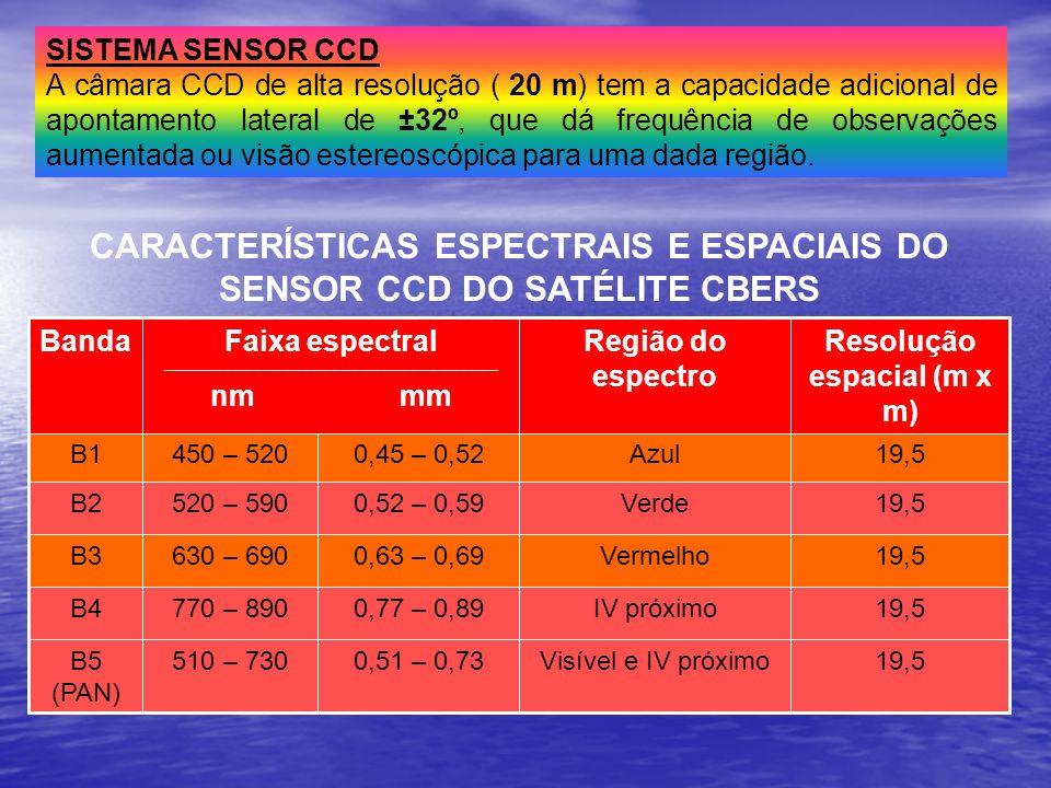 CARACTERÍSTICAS ESPECTRAIS E ESPACIAIS DO SENSOR CCD DO SATÉLITE CBERS