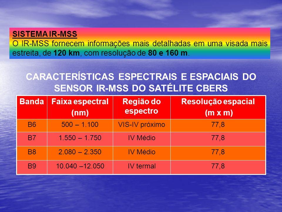 SISTEMA IR-MSS O IR-MSS fornecem informações mais detalhadas em uma visada mais estreita, de 120 km, com resolução de 80 e 160 m.