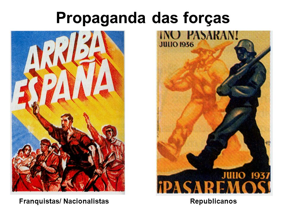 Propaganda das forças Franquistas/ Nacionalistas Republicanos