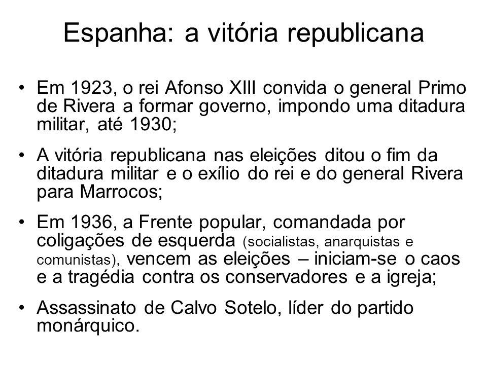 Espanha: a vitória republicana