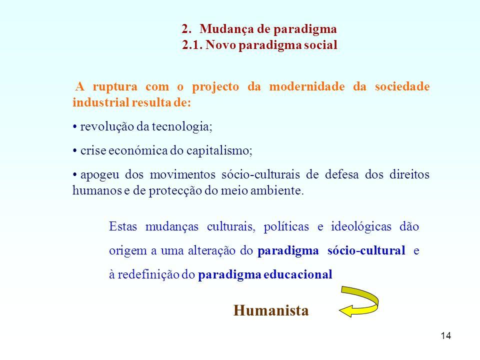Humanista Mudança de paradigma 2.1. Novo paradigma social