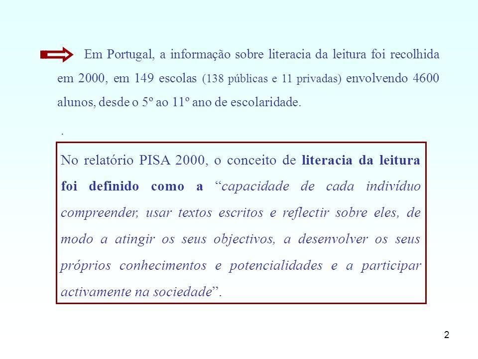 Em Portugal, a informação sobre literacia da leitura foi recolhida em 2000, em 149 escolas (138 públicas e 11 privadas) envolvendo 4600 alunos, desde o 5º ao 11º ano de escolaridade.