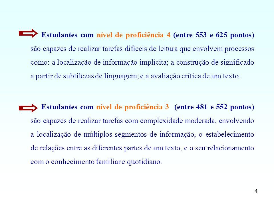 Estudantes com nível de proficiência 4 (entre 553 e 625 pontos) são capazes de realizar tarefas difíceis de leitura que envolvem processos como: a localização de informação implícita; a construção de significado a partir de subtilezas de linguagem; e a avaliação crítica de um texto.