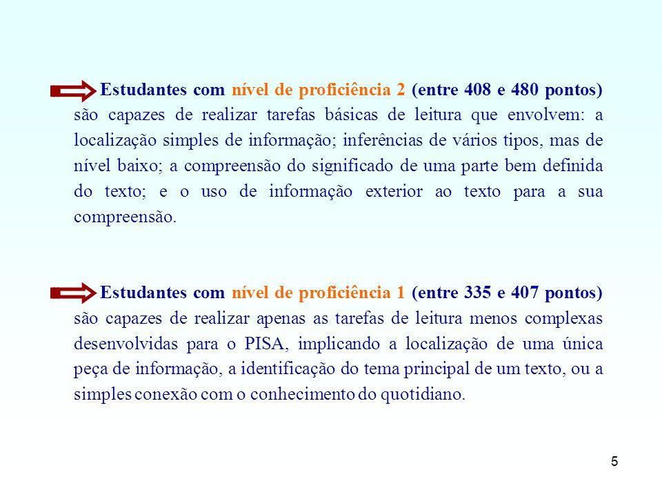 Estudantes com nível de proficiência 2 (entre 408 e 480 pontos) são capazes de realizar tarefas básicas de leitura que envolvem: a localização simples de informação; inferências de vários tipos, mas de nível baixo; a compreensão do significado de uma parte bem definida do texto; e o uso de informação exterior ao texto para a sua compreensão.