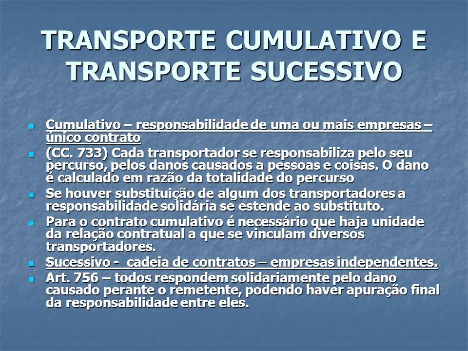 TRANSPORTE CUMULATIVO E TRANSPORTE SUCESSIVO