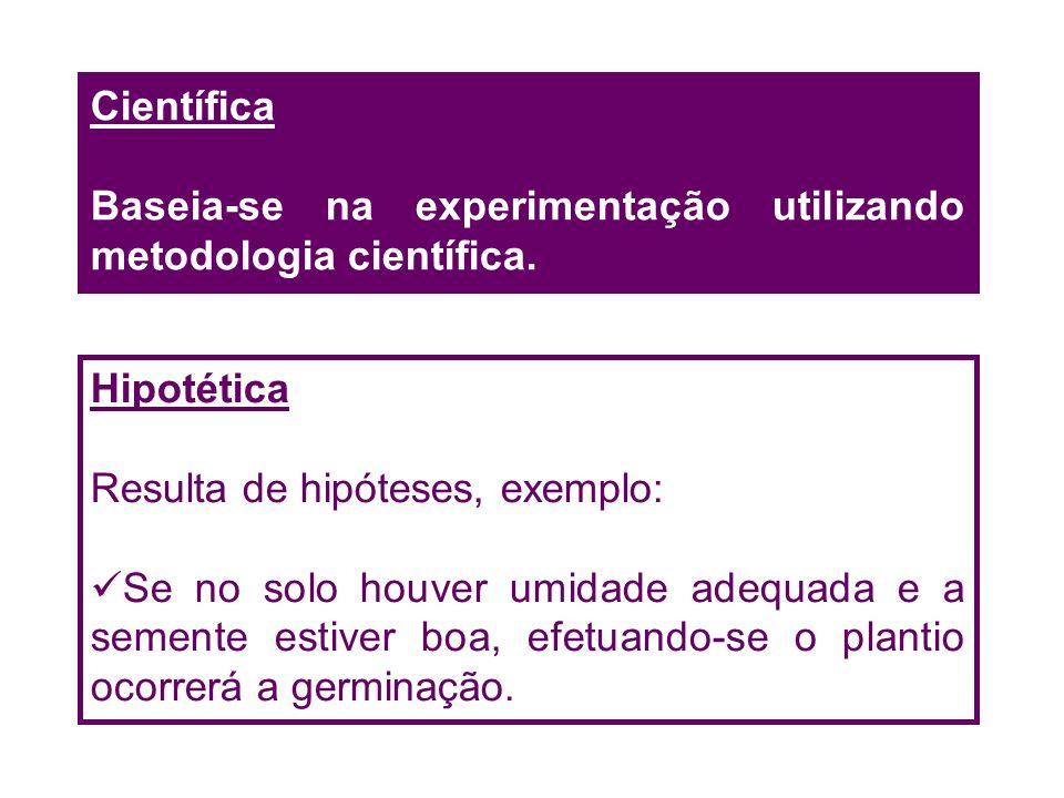 Baseia-se na experimentação utilizando metodologia científica.