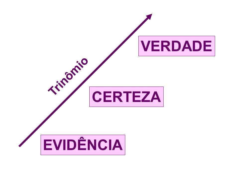 VERDADE Trinômio CERTEZA EVIDÊNCIA
