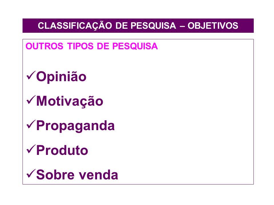 CLASSIFICAÇÃO DE PESQUISA – OBJETIVOS