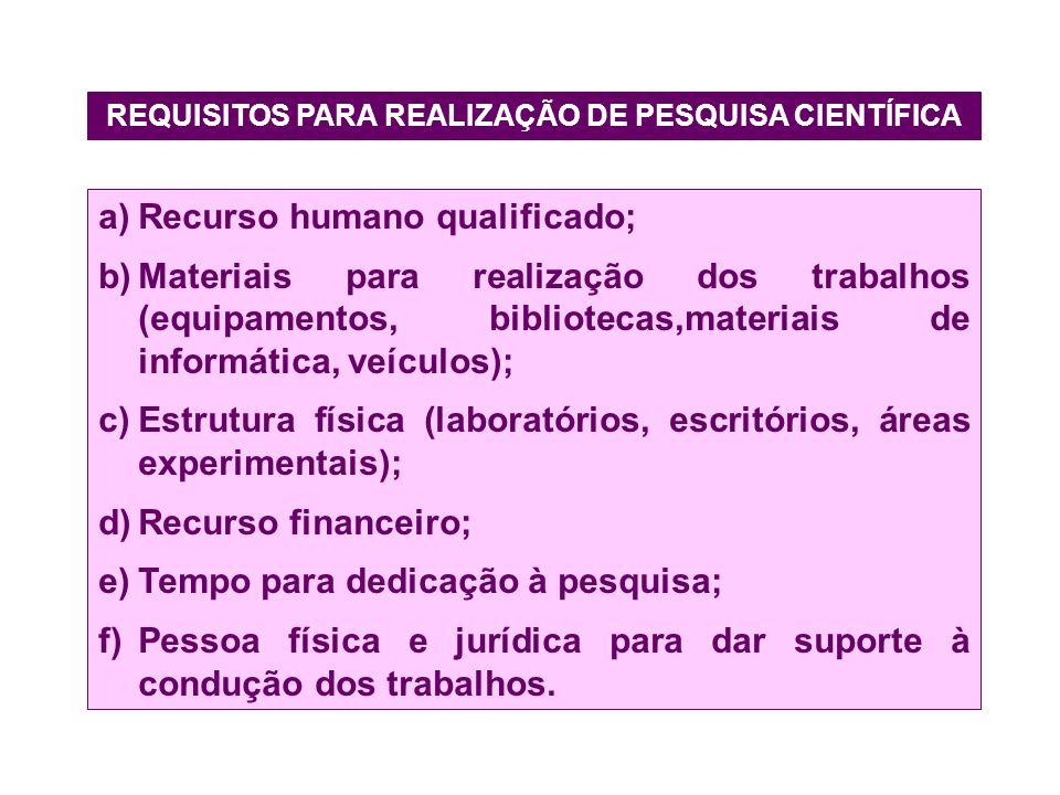 REQUISITOS PARA REALIZAÇÃO DE PESQUISA CIENTÍFICA