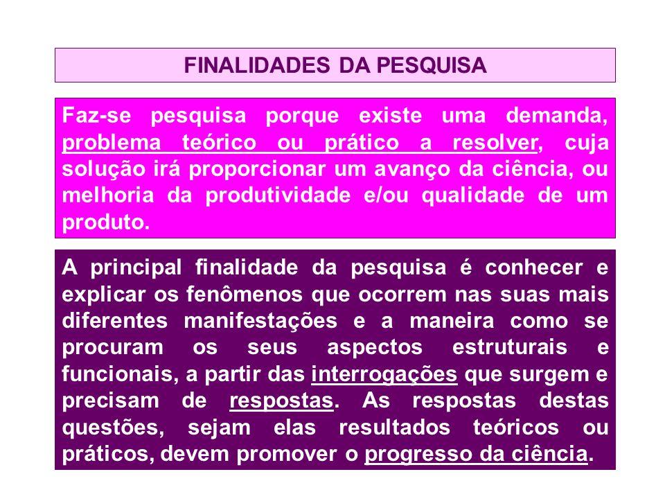 FINALIDADES DA PESQUISA
