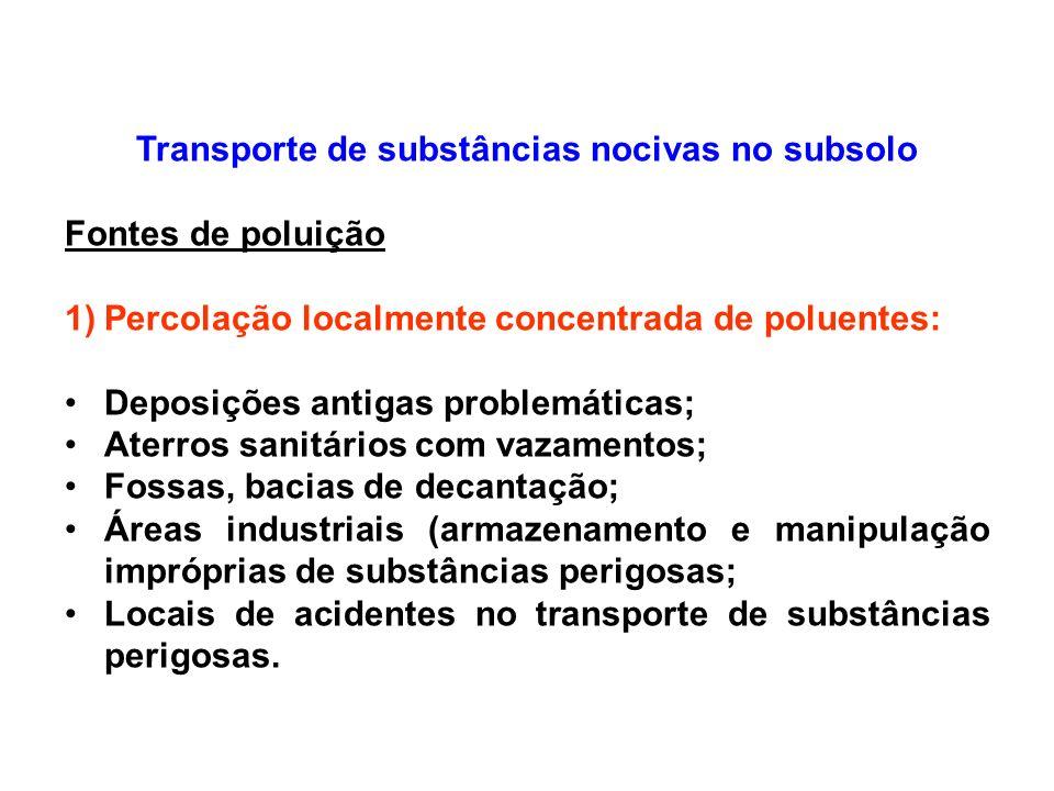 Transporte de substâncias nocivas no subsolo