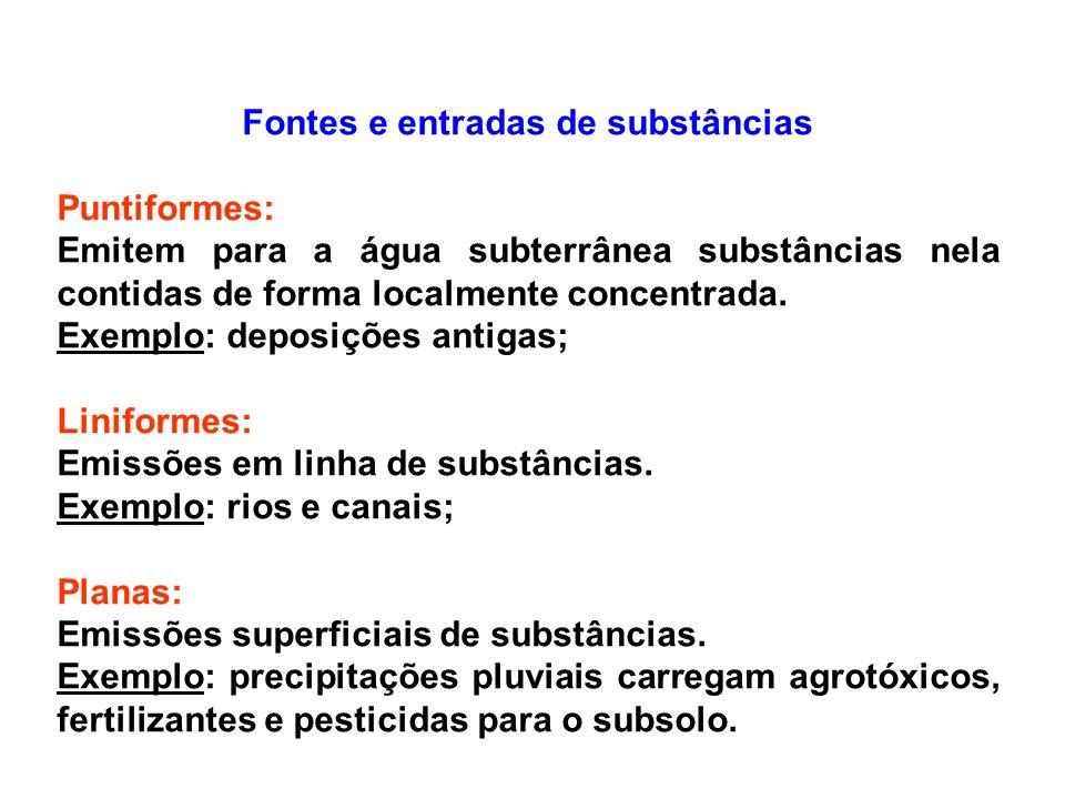 Fontes e entradas de substâncias