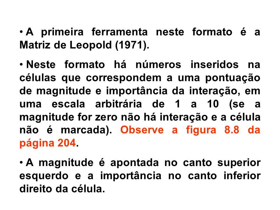 A primeira ferramenta neste formato é a Matriz de Leopold (1971).