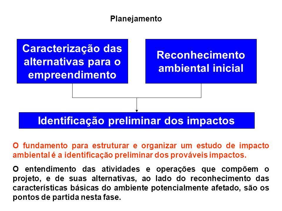 Caracterização das alternativas para o empreendimento