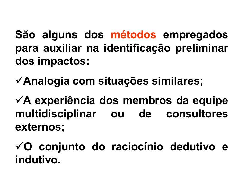 São alguns dos métodos empregados para auxiliar na identificação preliminar dos impactos: