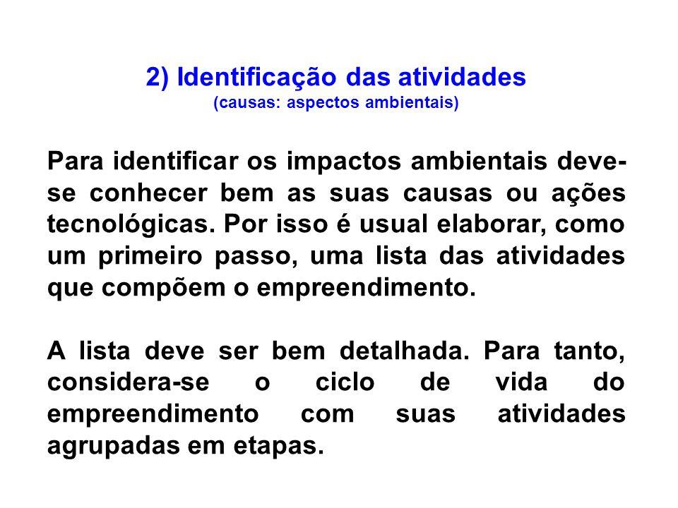 2) Identificação das atividades (causas: aspectos ambientais)