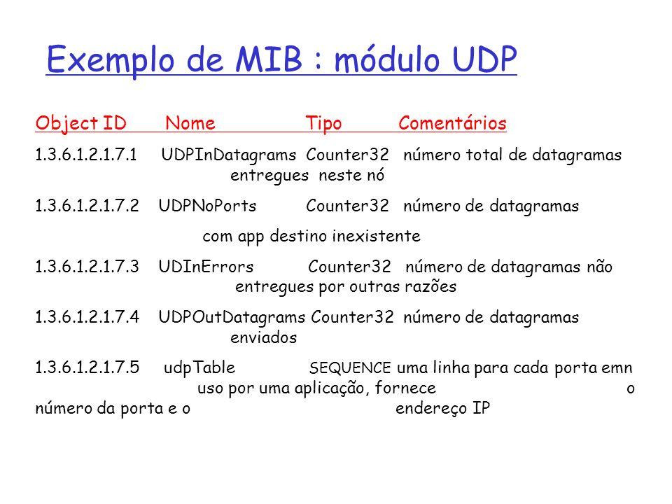 Exemplo de MIB : módulo UDP