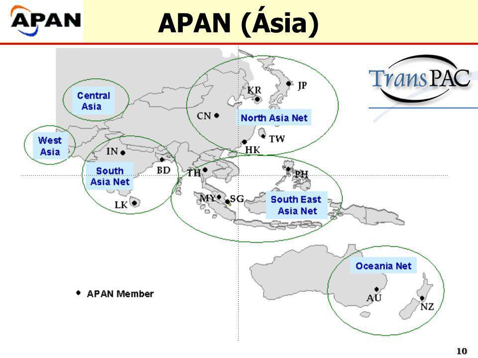 APAN (Ásia)