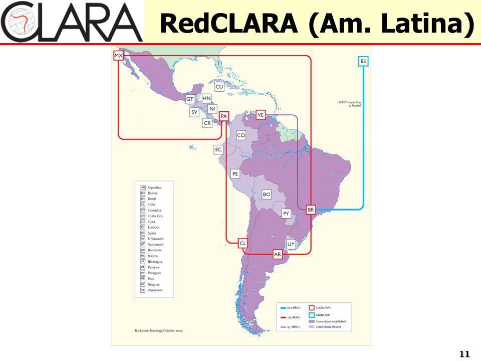 RedCLARA (Am. Latina)